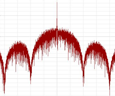 signal spectrum obtained for RZ an NRZ modulation formats.