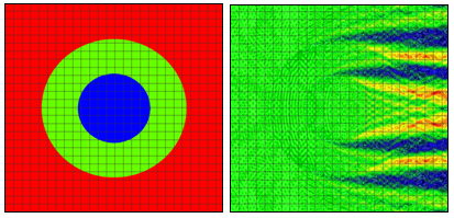 FDTD -  Refractive index (left) and electric near field amplitude (right)