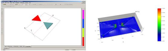 FDTD - Surface Plasmon Layout