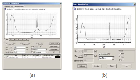 FDTD - (a) Transmission spectrum from Point, (b) transmission spectrum from Area