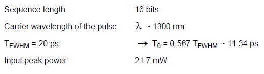 Optical System - AVERAGE SOLITON REGIME
