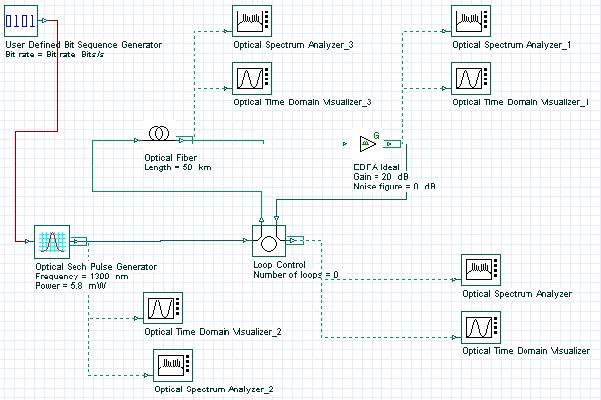 Optical System Average soliton regime layout