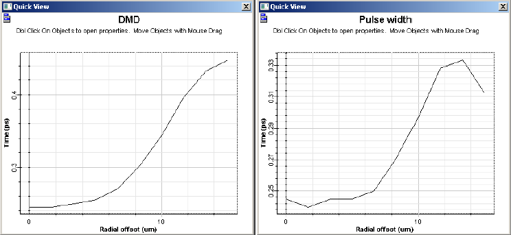 Optical System - Figure 6 - DMD and pulse width graphs for a 30 um fiber