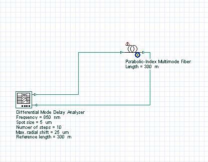 Optical System - Figure 1 - DMD measurement layout