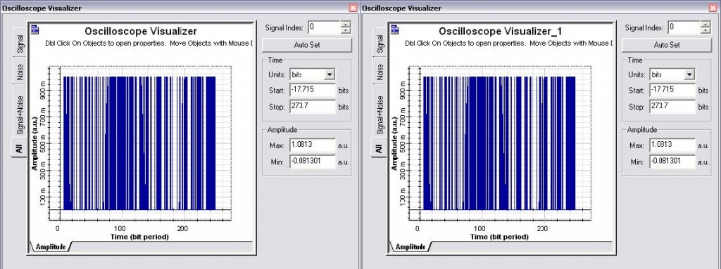 Optical System - Figure - 3 - Electrical signals before and after OQPSK coding decoding