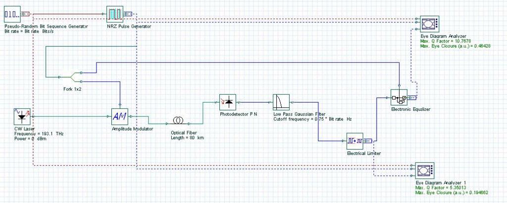 Optical System - Figure 1 GVD compensation