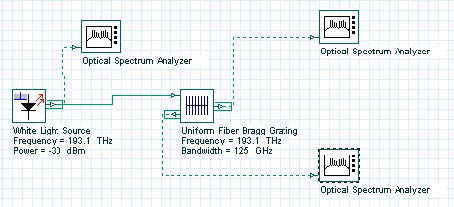 Optical System - Figure 1 Project Layout for filter with uniform fiber Bragg grating component in OptiSystem