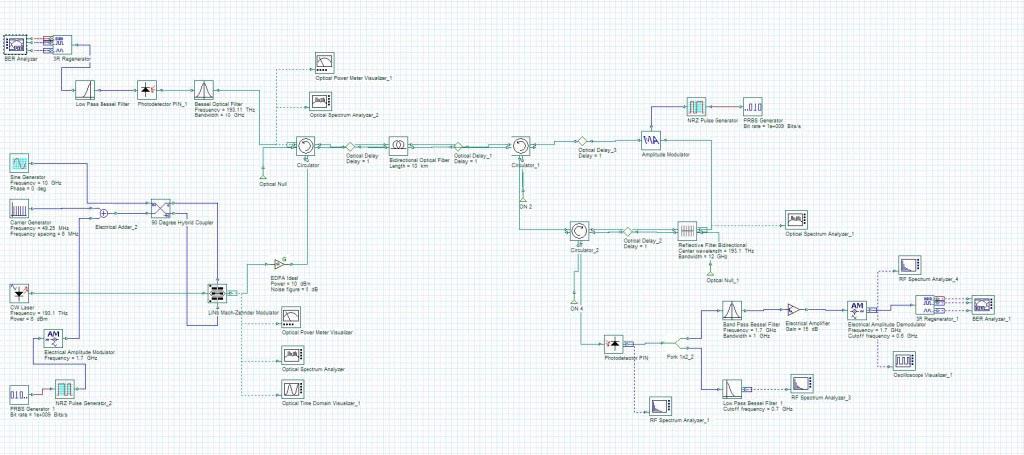 Optical System - Figure 1 SCM ASK Link