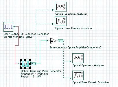 Optical System - Figure 1 SOA Gain Saturation comparison project layout