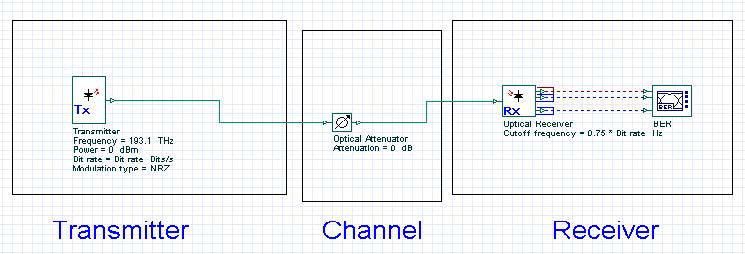 Optical System - Figure 3 Receiver Design