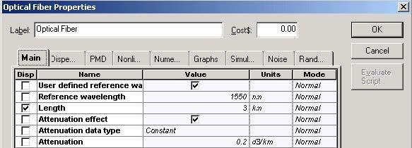 Optical System - Figure 4 Fiber Main parameters