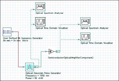 Optical System - Figure 4 SOA Gain Saturation project layout