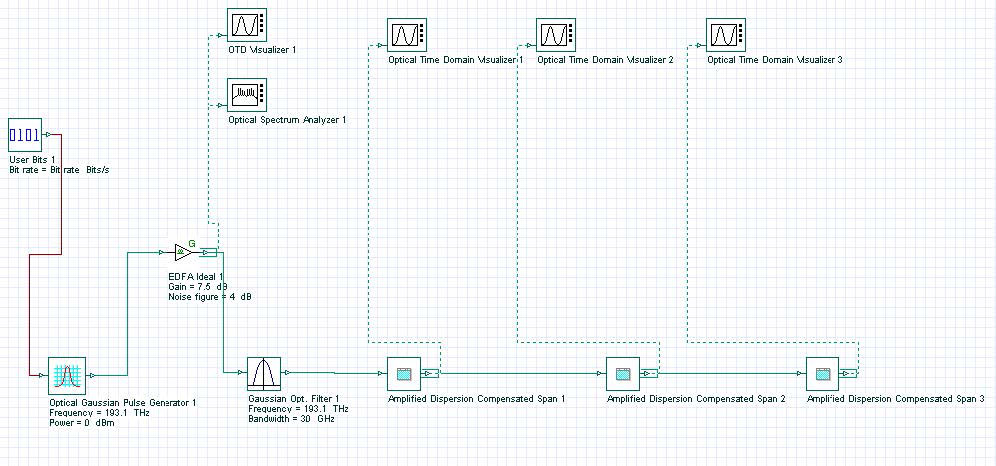 Optical System - Figure 5 Building multi-span system using the user defined subsystem