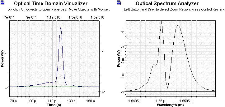 Optical System - Figure 9 OTDV and OSA amplified pulse passed through 3 km standard mode fiber