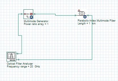 Optical System - Figure 7 - Modal bandwidth measurement setup