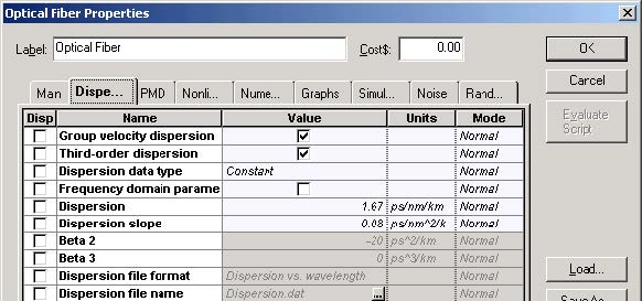 Optical System - Figure 5 - Nonlinear Dispersive Fiber Dispersions parameters