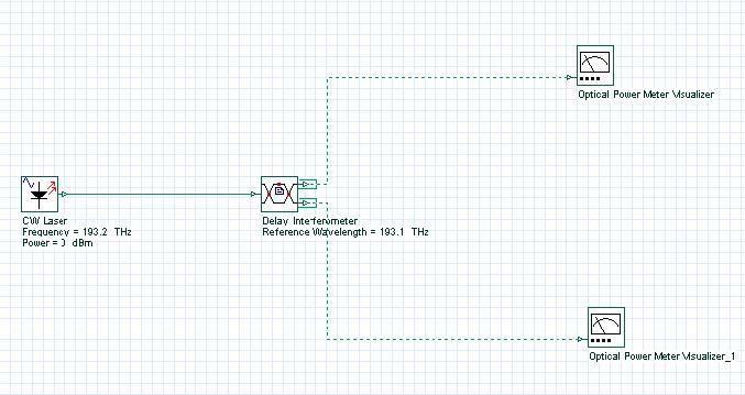 Optical System - Figure 1 - Output Power x Signal wavelength system layout