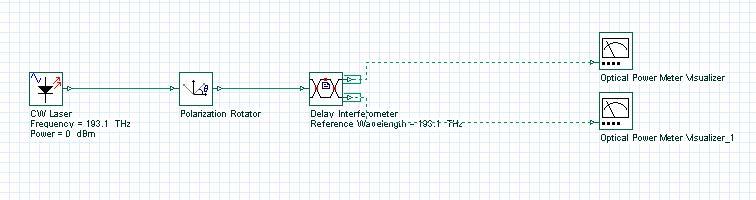 Optical System - Figure 5 - Polarization analysis system layout