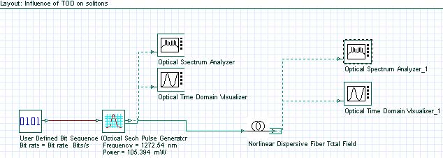 Optical System - Figure 1 - The layout that we use and its global parameters are shown in Figure 1.