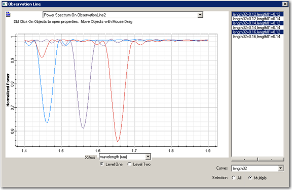 Parameter Sweep Visualization