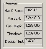 Optical System - Figure 16 -  BER Analyzer results