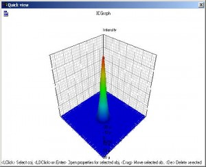 Optical System - Figure 26 - Individual mode intensity radial and spatial profile graphs