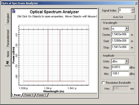 Optical System - Figure 7 -  Input optical spectrum