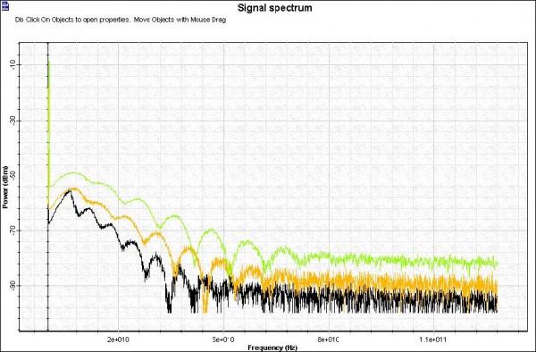 Optical System - Figure 2 -  Laser Noise