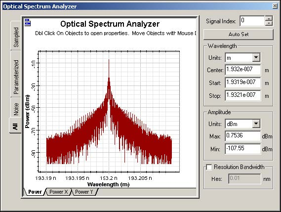Optical System - Figure 30 -  OSA