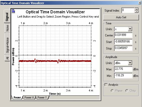 Optical System - Figure 3 - Optical surviving channel at 1540 3 nm after the EDFA in a Fabry Perot laser configuration