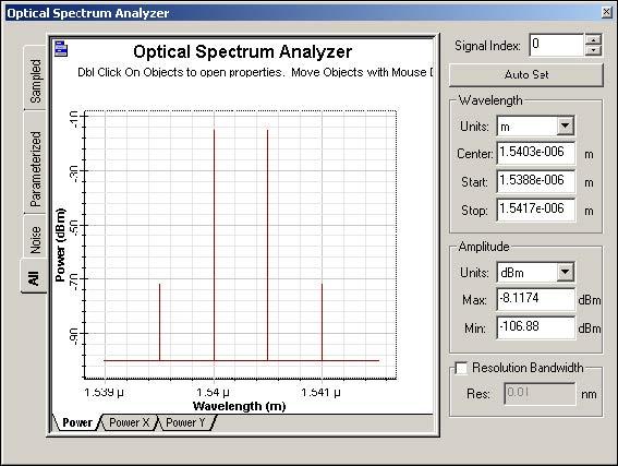 Optical System - Figure 8 - Output optical spectrum