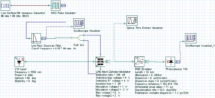 Optical System - Figure 1 - PMD system layout