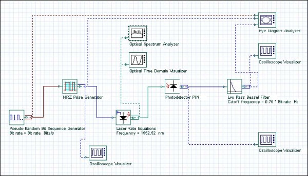 Optical System - Figure 1 - Project layout