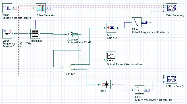 Optical System - Figure 1 -  Receiver PIN x APD