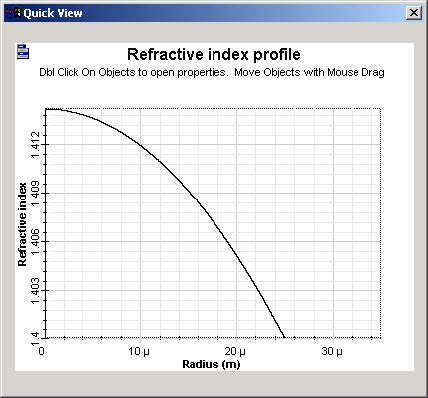Optical System - Figure 24 - Refractive index profile for the parabolic index fiber