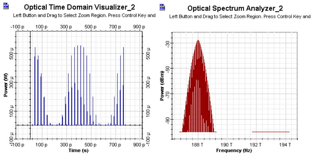 Optical System - Figure 7 - Results