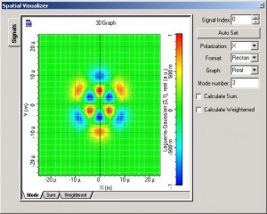 Optical System - Figure 6 - Spatial visualizer displays the real part of the individual modes for each mode index
