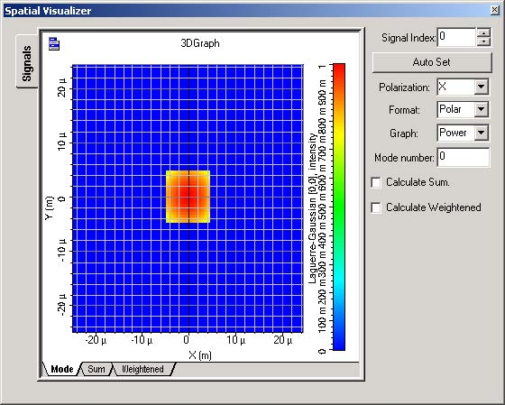 Optical System - Figure 16 -  Spatial visualizer displays the transverse mode after the square spatial aperture component