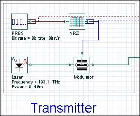 Optical System - Figure 1 - Transmitter components