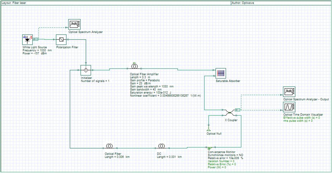 Mach zehnder interferometer simulation dating 7