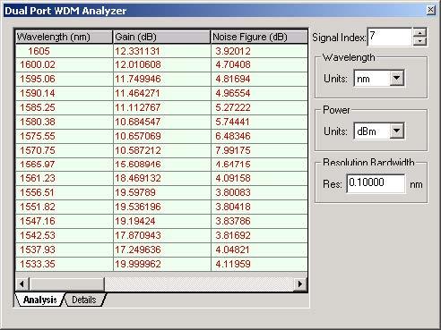 Optical System - Figure 3 - WDM Analyzer