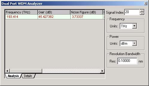 Optical System - Figure 4 -  WDM Analyzer