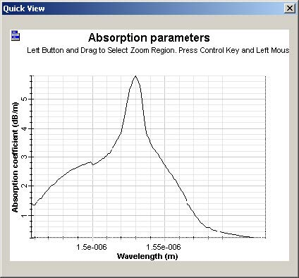 Optical System - Figure 2 - (b) Absorption coefficient loaded
