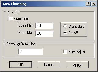 BPM - Figure 6 Data Clamping dialog box