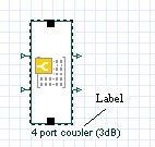 BPM - Figure 17 Loaded 2x2 OptiBPM Component NxM—4 port coupler (3dB)