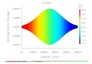 Optical Grating - Profile tab