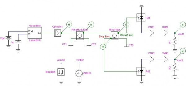 Optical SPICE - Figure 1 Schematics of Ring Switch