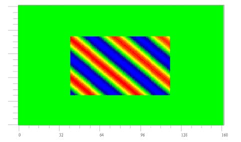FDTD - Figure 18 Field response for a TF/SF sketch