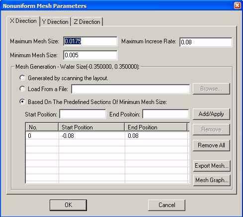 FDTD - Figure 1 Nonuniform Mesh Parameters