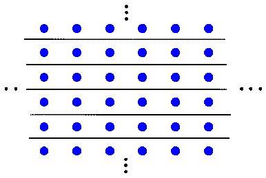 FDTD - 2D square lattice